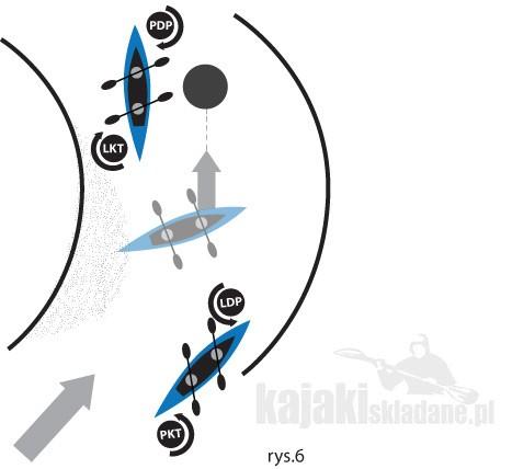 nauka pływania kajakiem - rysunek