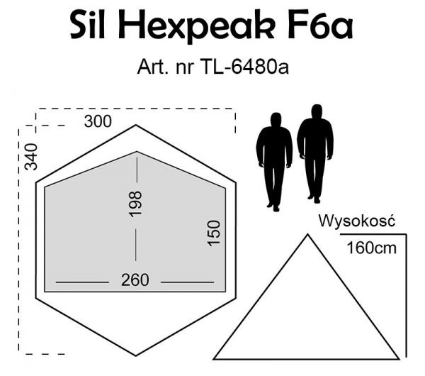 Wymiary F6A
